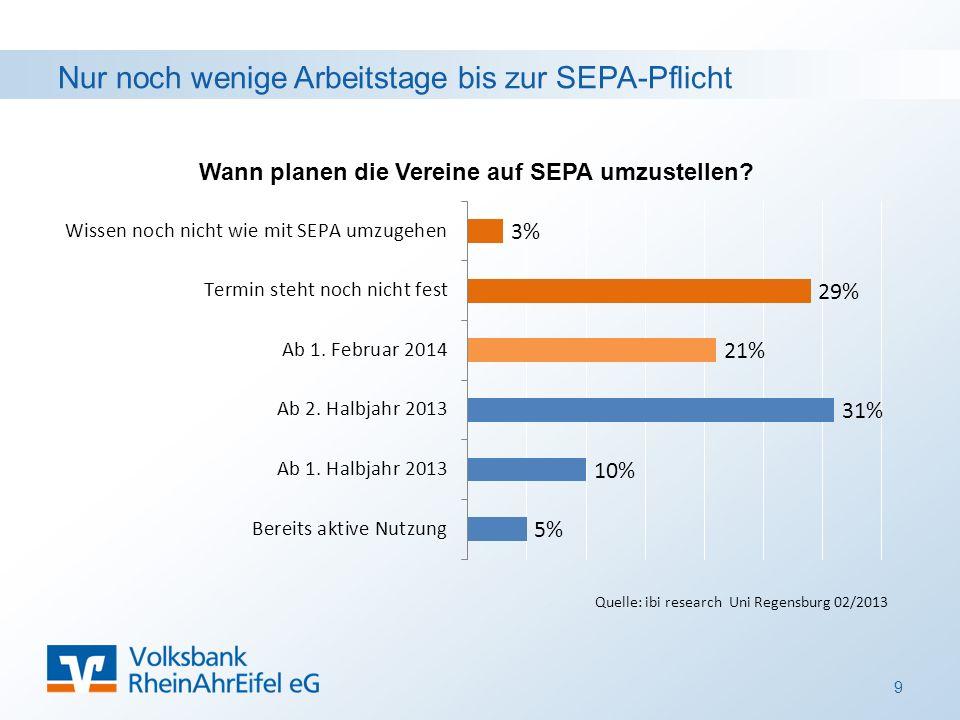 Nur noch wenige Arbeitstage bis zur SEPA-Pflicht 9 Quelle: ibi research Uni Regensburg 02/2013