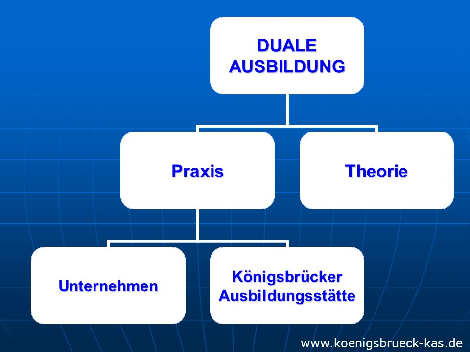DUALE AUSBILDUNG Praxis Unternehmen Königsbrücker Ausbildungsstätte Theorie www.koenigsbrueck-kas.de