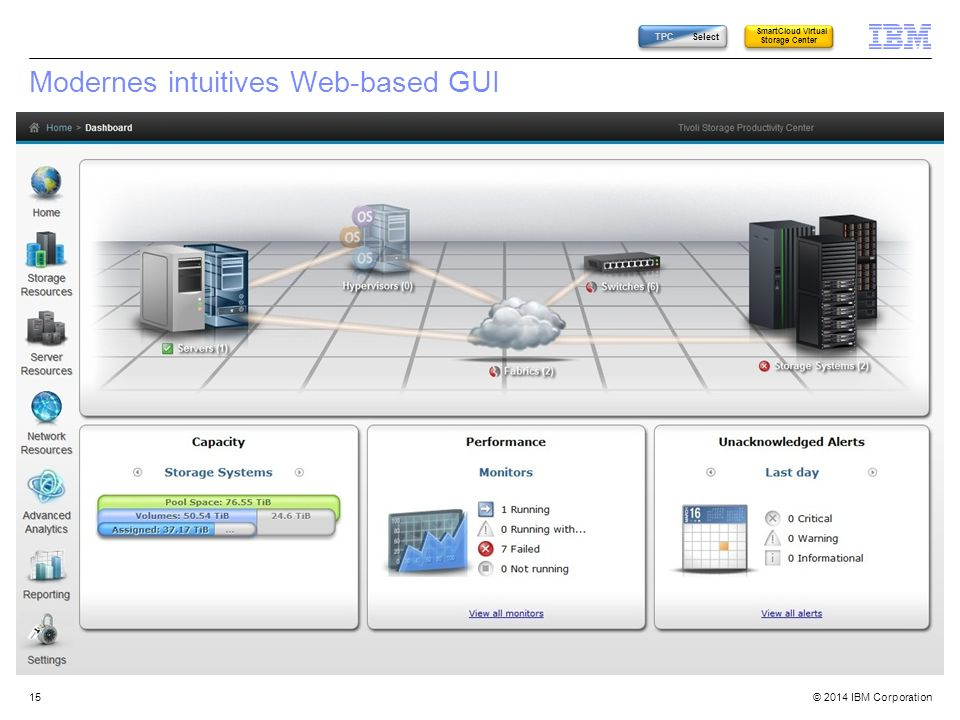 © 2014 IBM Corporation15 Modernes intuitives Web-based GUI SmartCloud Virtual Storage Center TPC Select