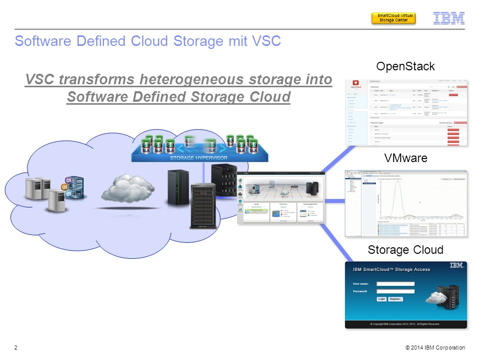 © 2014 IBM Corporation Software Defined Cloud Storage mit VSC 2 OpenStack VMware Storage Cloud VSC transforms heterogeneous storage into Software Defi