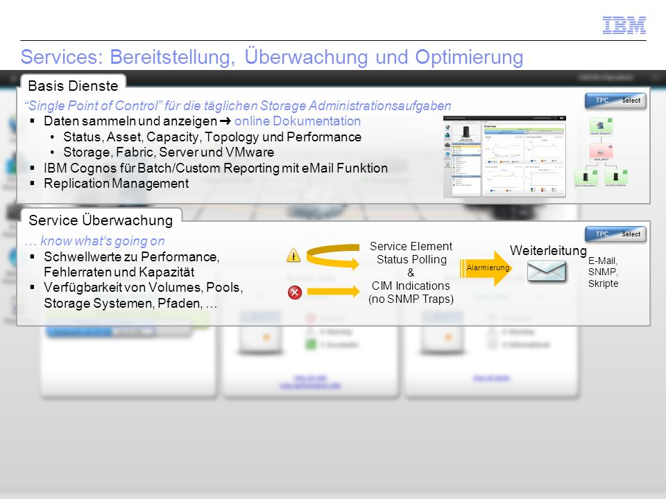 © 2014 IBM Corporation20 Services: Bereitstellung, Überwachung und Optimierung Weiterleitung E-Mail, SNMP, Skripte Service Überwachung … know what's going on  Schwellwerte zu Performance, Fehlerraten und Kapazität  Verfügbarkeit von Volumes, Pools, Storage Systemen, Pfaden, … Service Element Status Polling & CIM Indications (no SNMP Traps) TPC Select Alarmierung Single Point of Control für die täglichen Storage Administrationsaufgaben  Daten sammeln und anzeigen ➜ online Dokumentation Status, Asset, Capacity, Topology und Performance Storage, Fabric, Server und VMware  IBM Cognos für Batch/Custom Reporting mit eMail Funktion  Replication Management TPC Select Basis Dienste