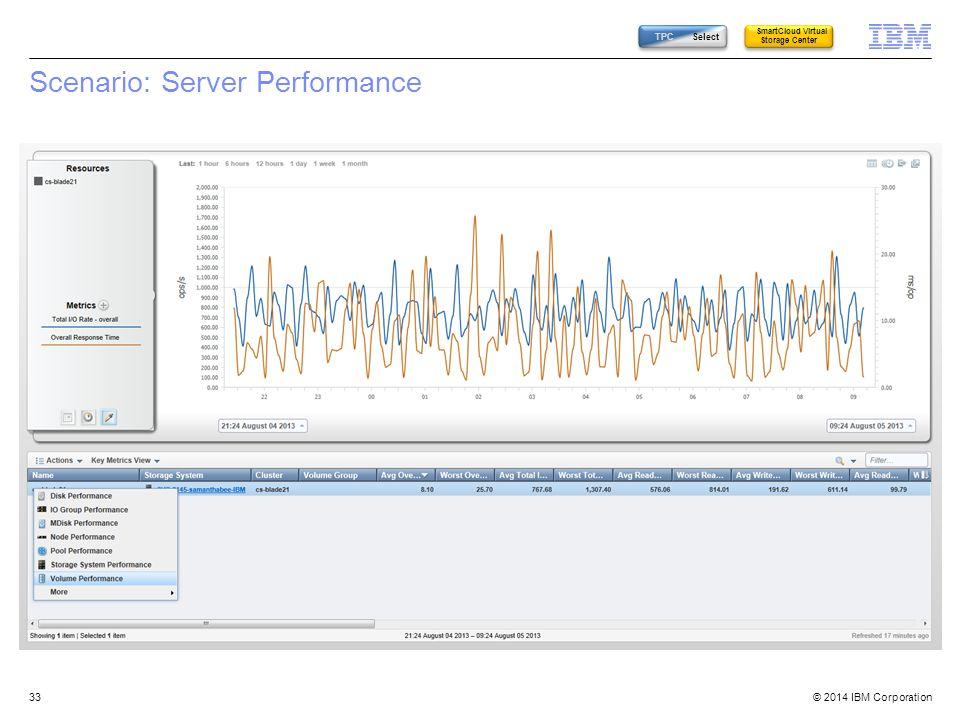 © 2014 IBM Corporation Scenario: Server Performance 33 TPC Select SmartCloud Virtual Storage Center
