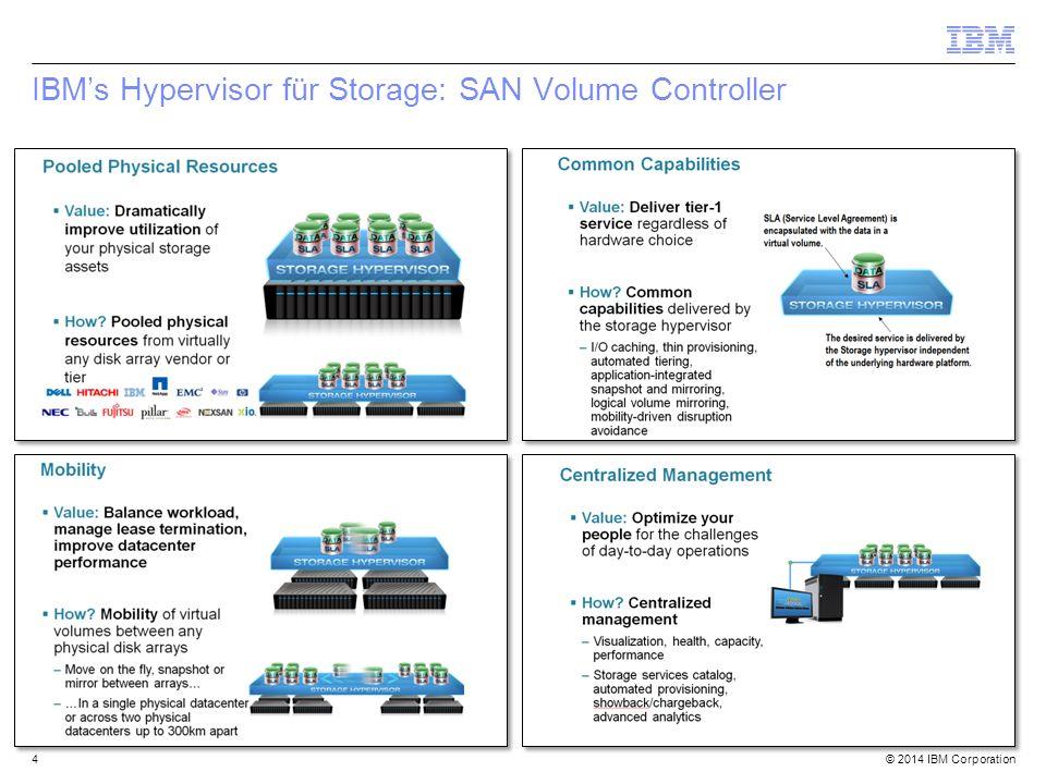 © 2014 IBM Corporation15 Modernes intuitives Web-based GUI SmartCloud Virtual Storage Center TPC Select