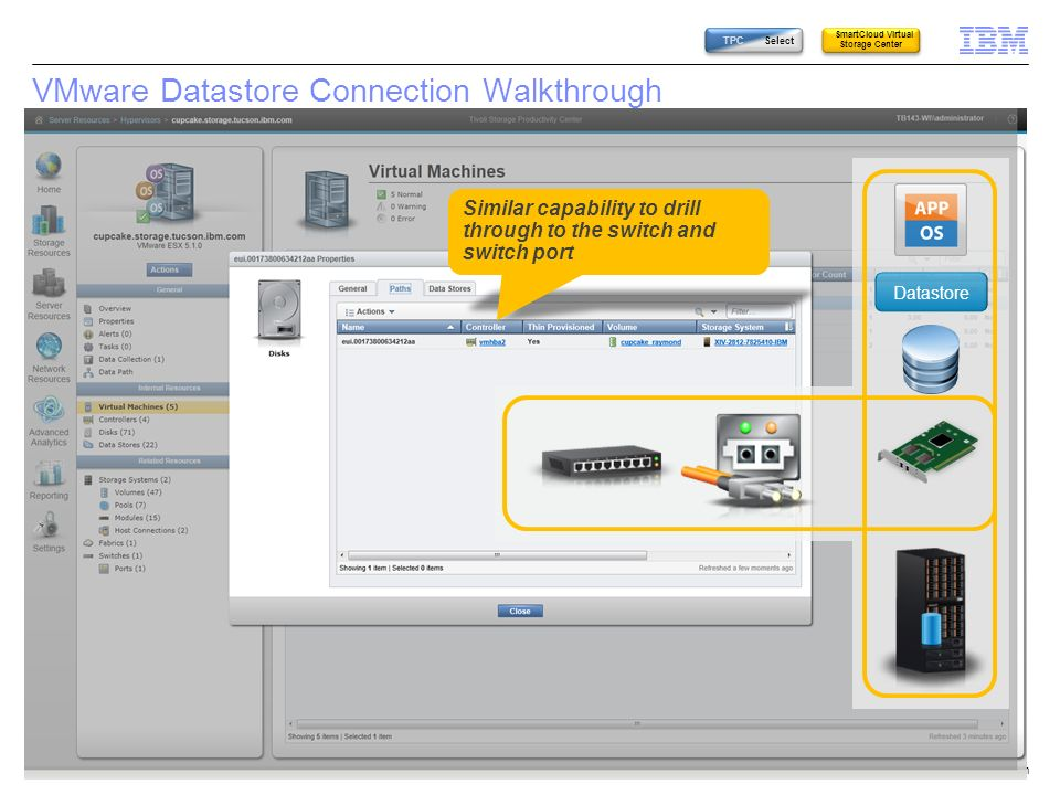 © 2014 IBM Corporation48 VMware Datastore Connection Walkthrough Datastore Similar capability to drill through to the switch and switch port TPC Selec