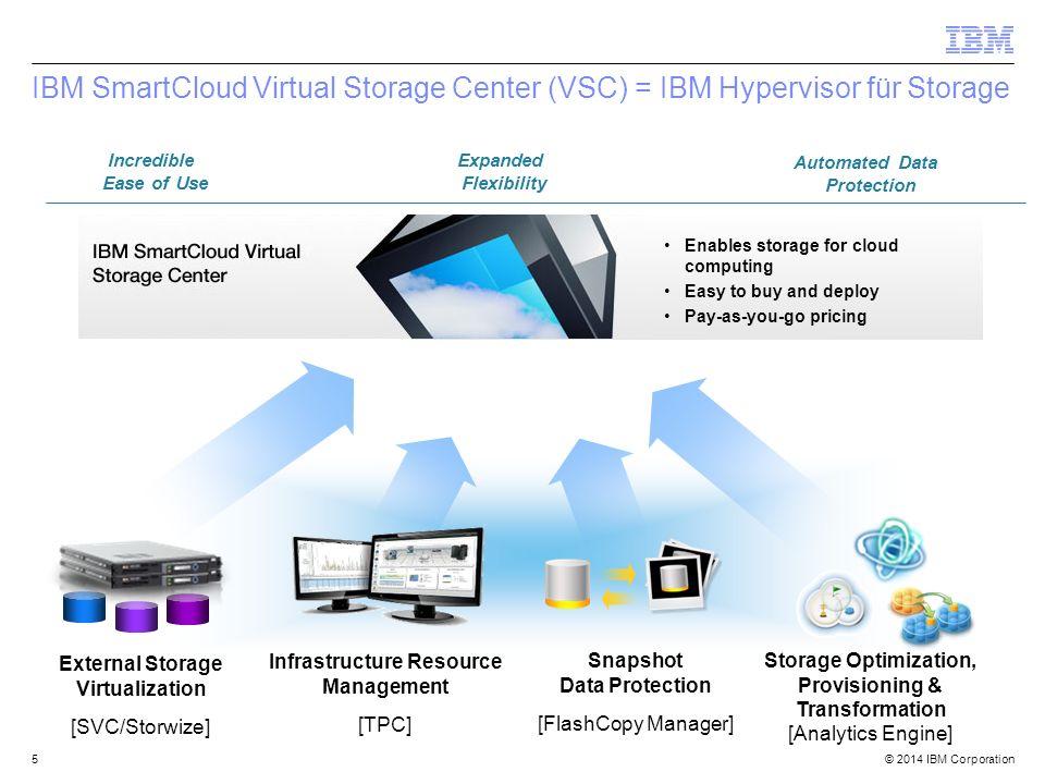 """© 2014 IBM Corporation Mehrwerte Tivoli Storage Productivity Center V5.2  Zentrales, übergreifendes Storage Management der gesamten Infrastruktur –""""Single Point of Control für die tägl."""