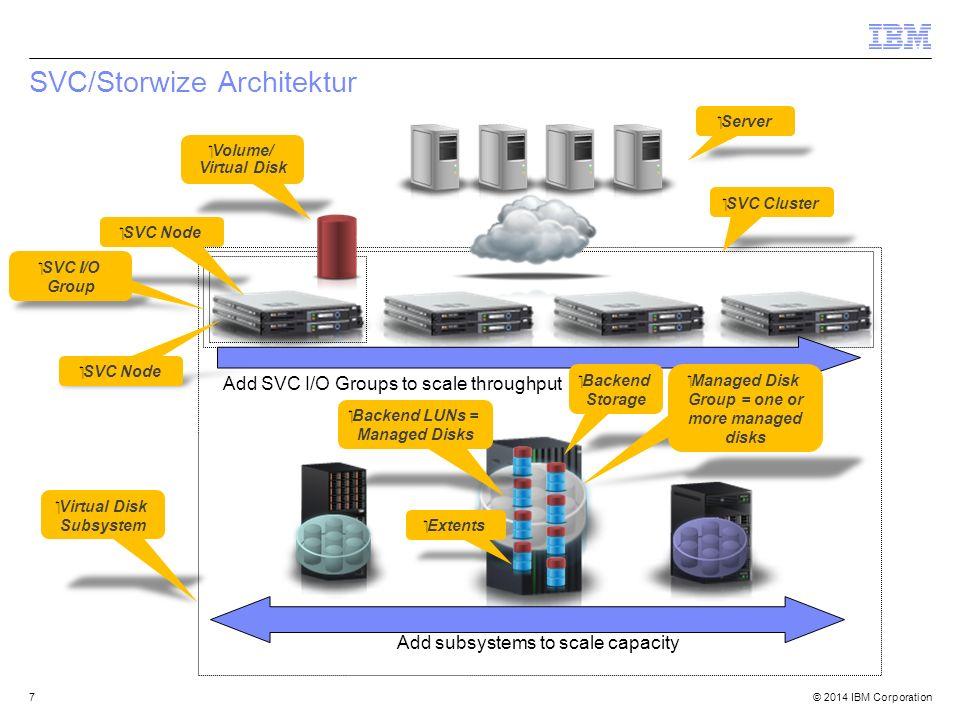 © 2014 IBM Corporation Hochverfügbarkeit mit SVC Stretched Cluster  SVC Nodes können in unterschiedlichen Lokationen installiert werden  vDisk Mirroring ermöglicht eine kostenfreie Spiegelung  Die Daten sind über jeden Node einer I/O group verfügbar  Perfekte Erweiterung für VMware Cluster –vMSC zertifiziert 8 Copy0Copy1 Clustered Application Server Volume