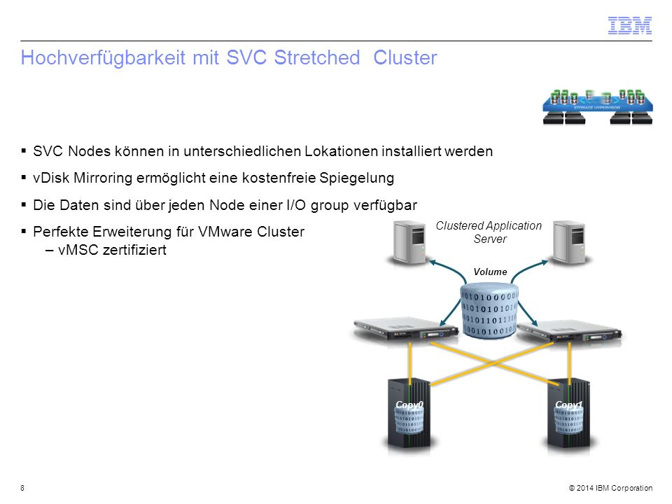 © 2014 IBM Corporation Scenario: Server Performance 29 TPC Select SmartCloud Virtual Storage Center New in 5.2.1: Most Active Pools For ESS/DS, SVC/Storwize, and XIV