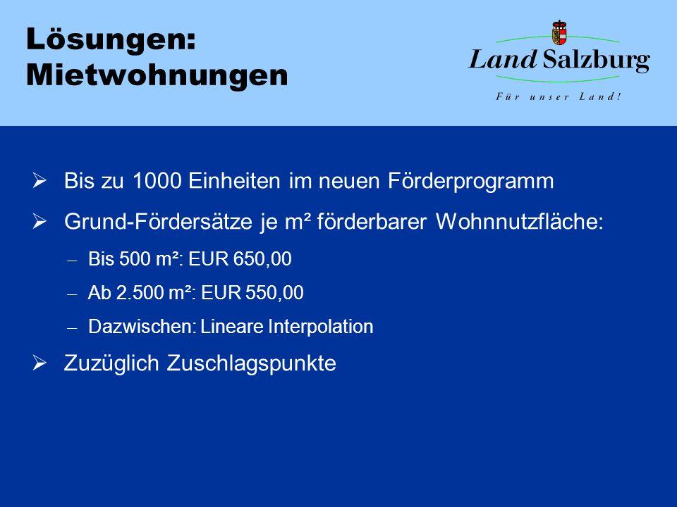 Lösungen: Mietwohnungen  Bis zu 1000 Einheiten im neuen Förderprogramm  Grund-Fördersätze je m² förderbarer Wohnnutzfläche:  Bis 500 m²: EUR 650,00  Ab 2.500 m²: EUR 550,00  Dazwischen: Lineare Interpolation  Zuzüglich Zuschlagspunkte