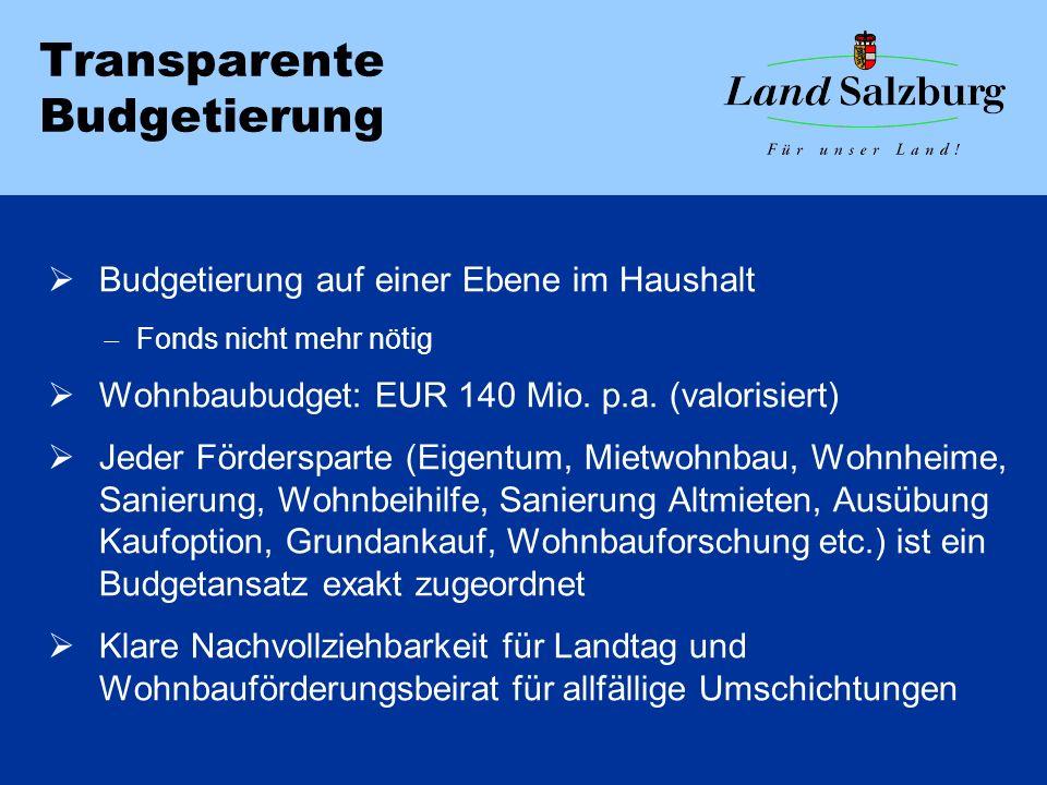 Transparente Budgetierung  Budgetierung auf einer Ebene im Haushalt  Fonds nicht mehr nötig  Wohnbaubudget: EUR 140 Mio.