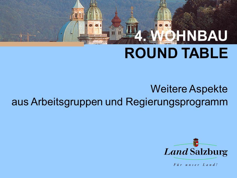 4. WOHNBAU ROUND TABLE Weitere Aspekte aus Arbeitsgruppen und Regierungsprogramm