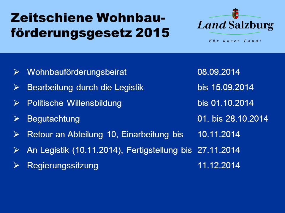 Zeitschiene Wohnbau- förderungsgesetz 2015  Zuweisung an Landtag (Haussitzung)17.12.2014  Ausschusssitzung21.01.2015  Haussitzung04.02.2015  Inkrafttreten des Gesetzes01.04.2015