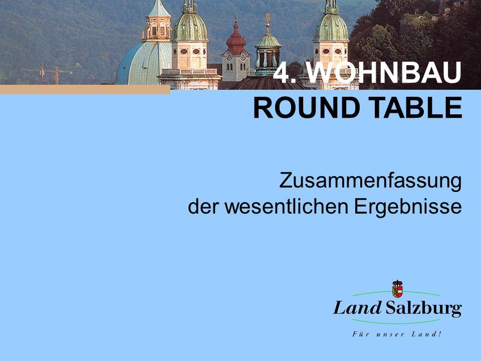 4. WOHNBAU ROUND TABLE Zusammenfassung der wesentlichen Ergebnisse