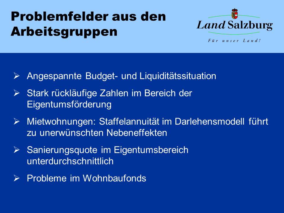 Lösungen: Allgemeine Anpassungen  Erhöhung der Einkommensgrenzen (für Eigentum und Miete)  Anpassung der Zumutbarkeitstabelle (zuletzt 1998 bzw.