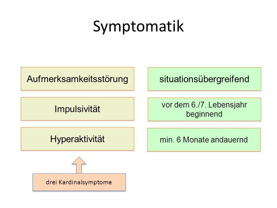 Symptomatik Aufmerksamkeitsstörung Impulsivität Hyperaktivität vor dem 6./7. Lebensjahr beginnend situationsübergreifend min. 6 Monate andauernd drei