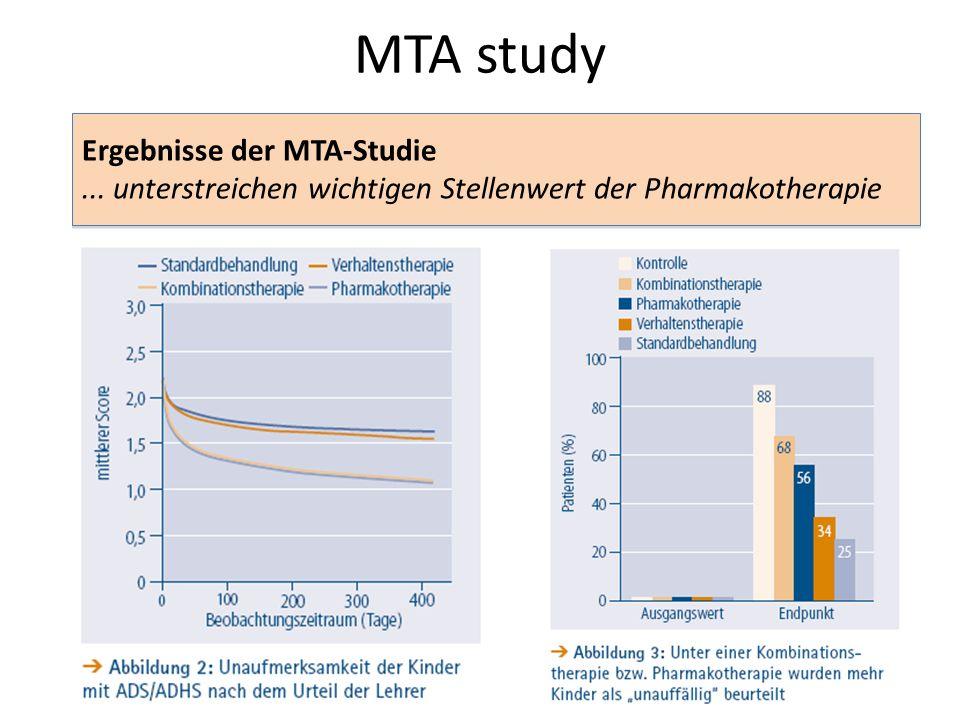 MTA study Ergebnisse der MTA-Studie... unterstreichen wichtigen Stellenwert der Pharmakotherapie Ergebnisse der MTA-Studie... unterstreichen wichtigen