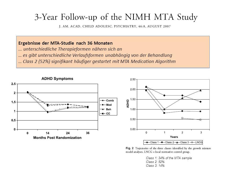 Ergebnisse der MTA-Studie nach 36 Monaten... unterschiedliche Therapieformen nähern sich an … es gibt unterschiedliche Verlaufsformen unabhängig von d