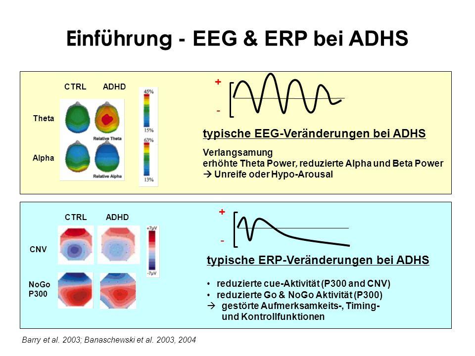 typische EEG-Veränderungen bei ADHS Verlangsamung erhöhte Theta Power, reduzierte Alpha und Beta Power  Unreife oder Hypo-Arousal Einführung - EEG & ERP bei ADHS Barry et al.