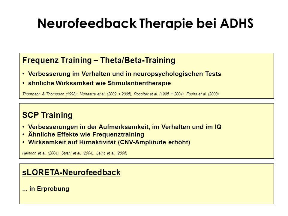sLORETA-Neurofeedback... in Erprobung SCP Training Verbesserungen in der Aufmerksamkeit, im Verhalten und im IQ Ähnliche Effekte wie Frequenztraining