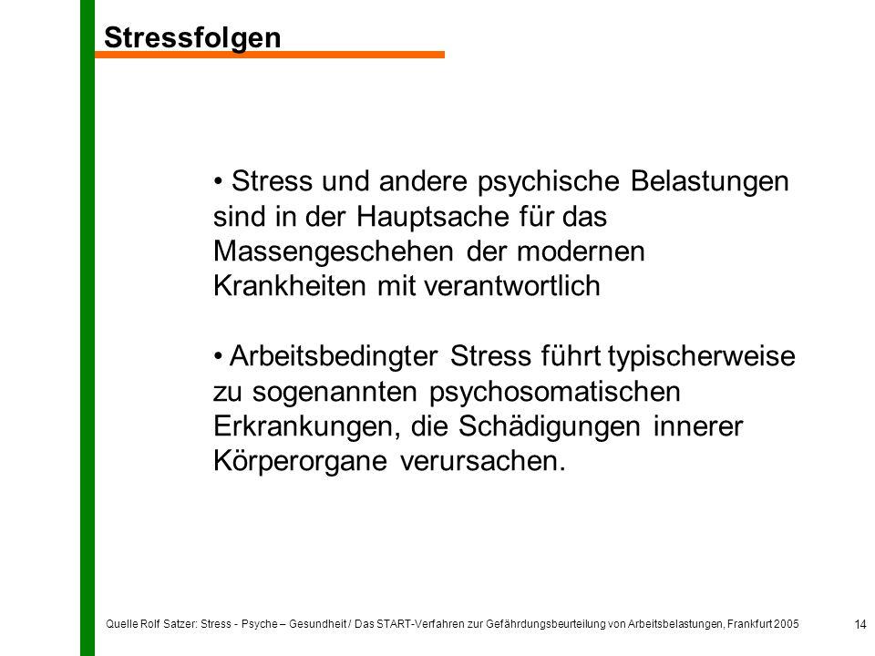 Quelle Rolf Satzer: Stress - Psyche – Gesundheit / Das START-Verfahren zur Gefährdungsbeurteilung von Arbeitsbelastungen, Frankfurt 2005 14 Stressfolg