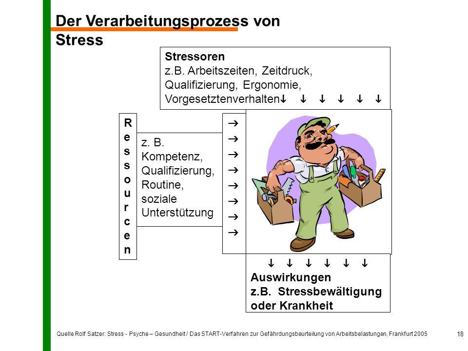 Quelle Rolf Satzer: Stress - Psyche – Gesundheit / Das START-Verfahren zur Gefährdungsbeurteilung von Arbeitsbelastungen, Frankfurt 2005 18 Stressoren
