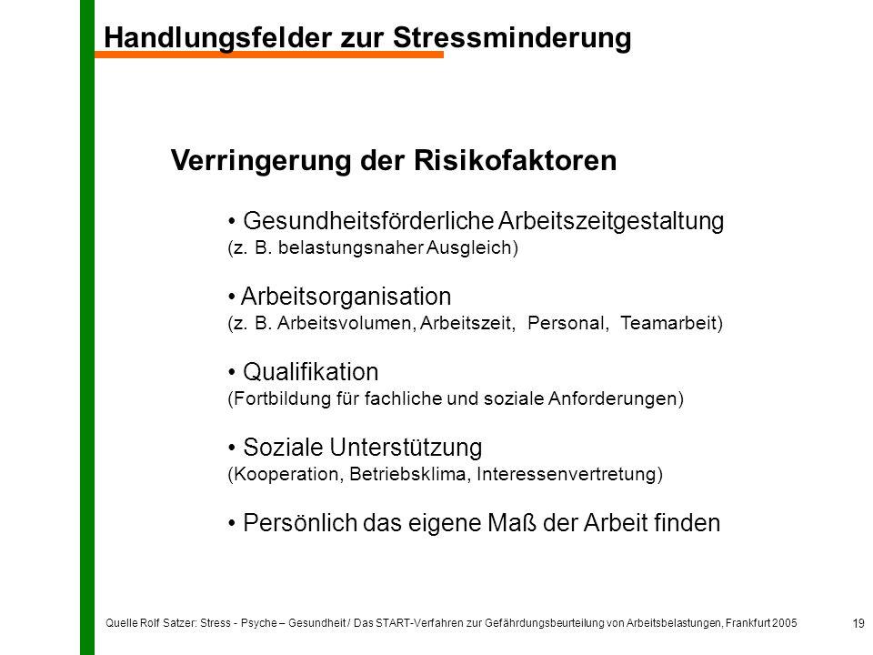 Quelle Rolf Satzer: Stress - Psyche – Gesundheit / Das START-Verfahren zur Gefährdungsbeurteilung von Arbeitsbelastungen, Frankfurt 2005 19 Handlungsfelder zur Stressminderung Verringerung der Risikofaktoren Gesundheitsförderliche Arbeitszeitgestaltung (z.