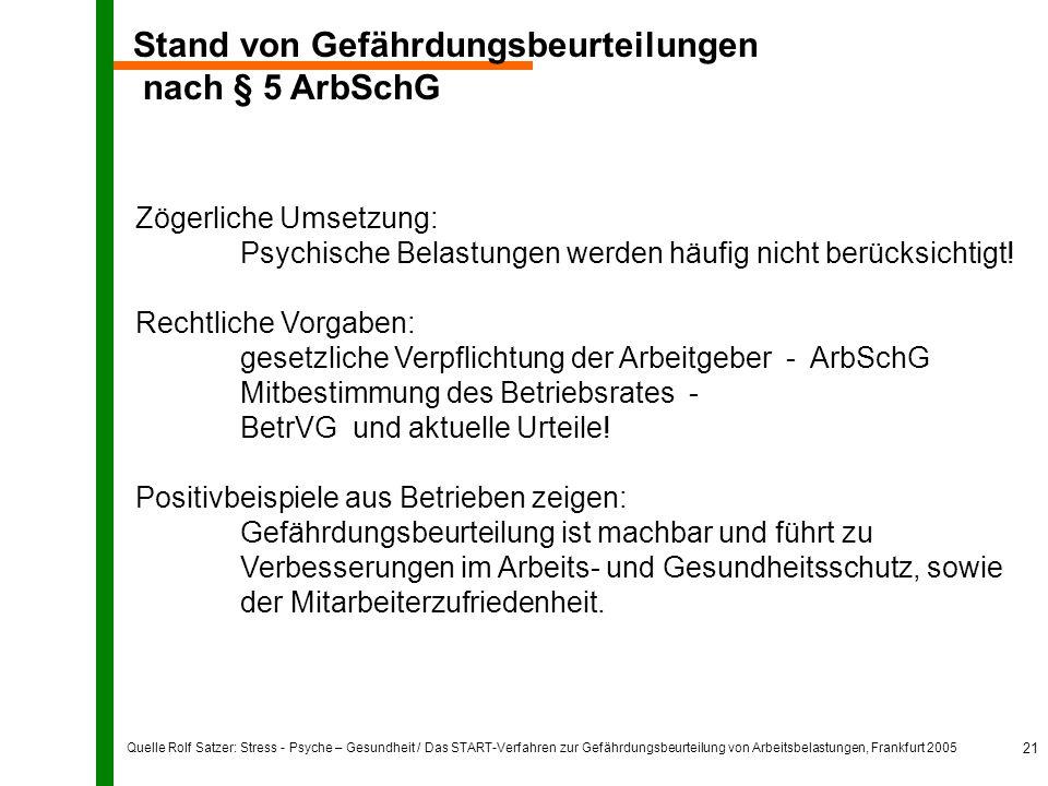 Quelle Rolf Satzer: Stress - Psyche – Gesundheit / Das START-Verfahren zur Gefährdungsbeurteilung von Arbeitsbelastungen, Frankfurt 2005 21 Zögerliche Umsetzung: Psychische Belastungen werden häufig nicht berücksichtigt.