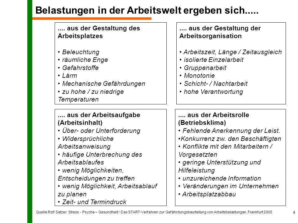 Quelle Rolf Satzer: Stress - Psyche – Gesundheit / Das START-Verfahren zur Gefährdungsbeurteilung von Arbeitsbelastungen, Frankfurt 2005 4.... aus der