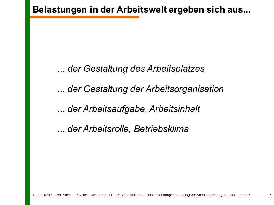 Quelle Rolf Satzer: Stress - Psyche – Gesundheit / Das START-Verfahren zur Gefährdungsbeurteilung von Arbeitsbelastungen, Frankfurt 2005 5 Belastungen in der Arbeitswelt ergeben sich aus......