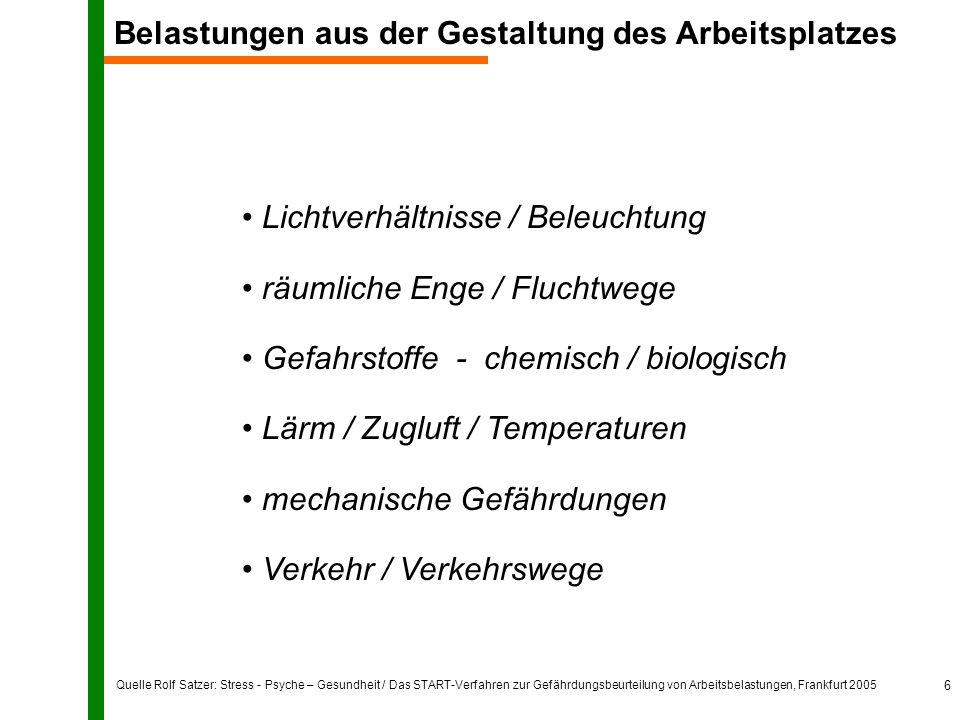 Quelle Rolf Satzer: Stress - Psyche – Gesundheit / Das START-Verfahren zur Gefährdungsbeurteilung von Arbeitsbelastungen, Frankfurt 2005 6 Belastungen