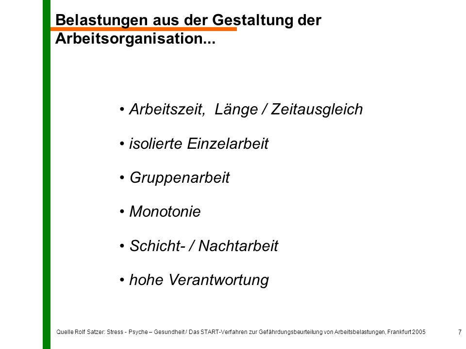 Quelle Rolf Satzer: Stress - Psyche – Gesundheit / Das START-Verfahren zur Gefährdungsbeurteilung von Arbeitsbelastungen, Frankfurt 2005 7 Belastungen aus der Gestaltung der Arbeitsorganisation...