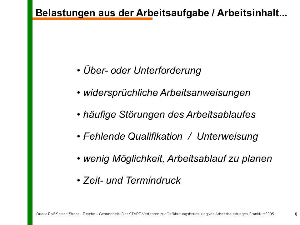 Quelle Rolf Satzer: Stress - Psyche – Gesundheit / Das START-Verfahren zur Gefährdungsbeurteilung von Arbeitsbelastungen, Frankfurt 2005 8 Belastungen aus der Arbeitsaufgabe / Arbeitsinhalt...