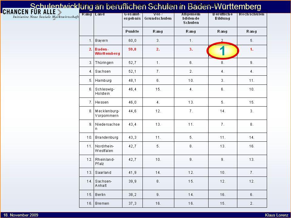 Schulentwicklung an beruflichen Schulen in Baden-Württemberg 18. November 2009 Klaus Lorenz 1