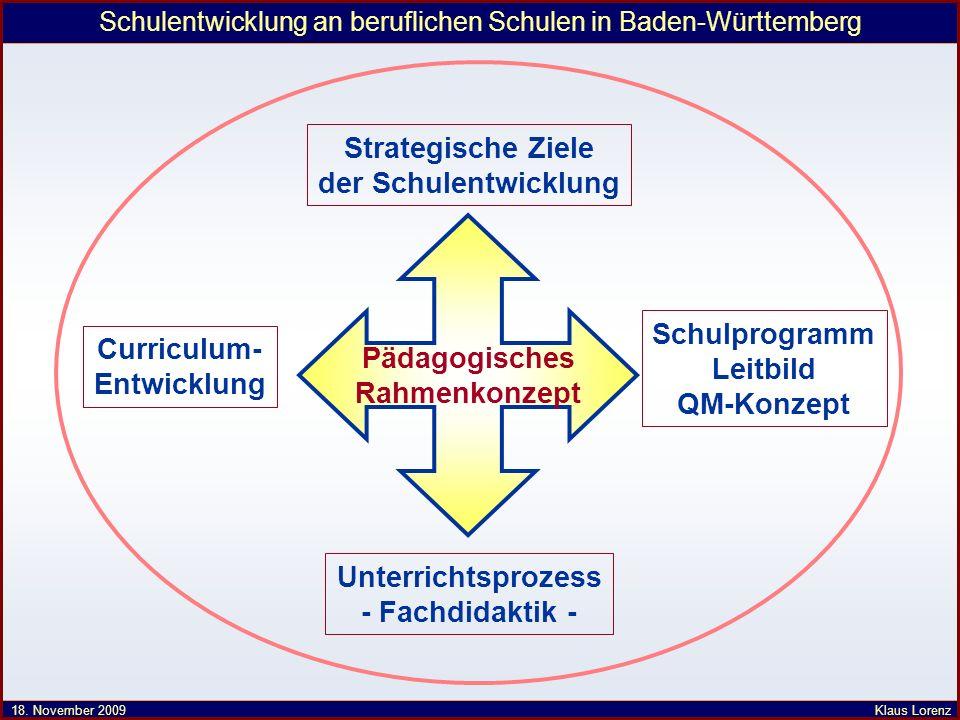 Schulentwicklung an beruflichen Schulen in Baden-Württemberg 18.
