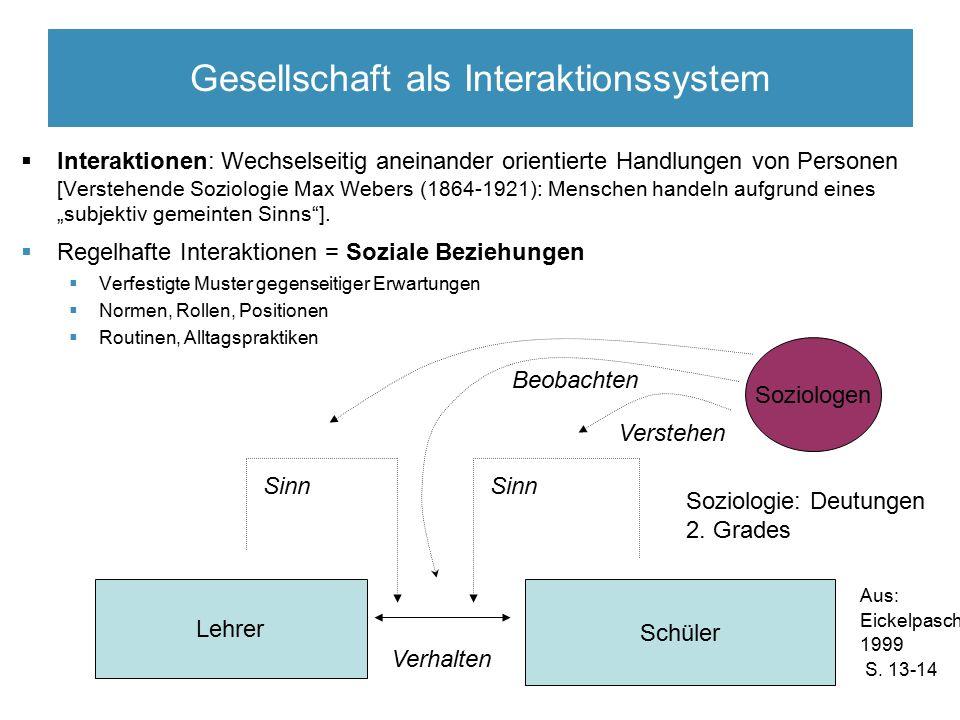 """Gesellschaft als Interaktionssystem  Interaktionen: Wechselseitig aneinander orientierte Handlungen von Personen [Verstehende Soziologie Max Webers (1864-1921): Menschen handeln aufgrund eines """"subjektiv gemeinten Sinns ]."""