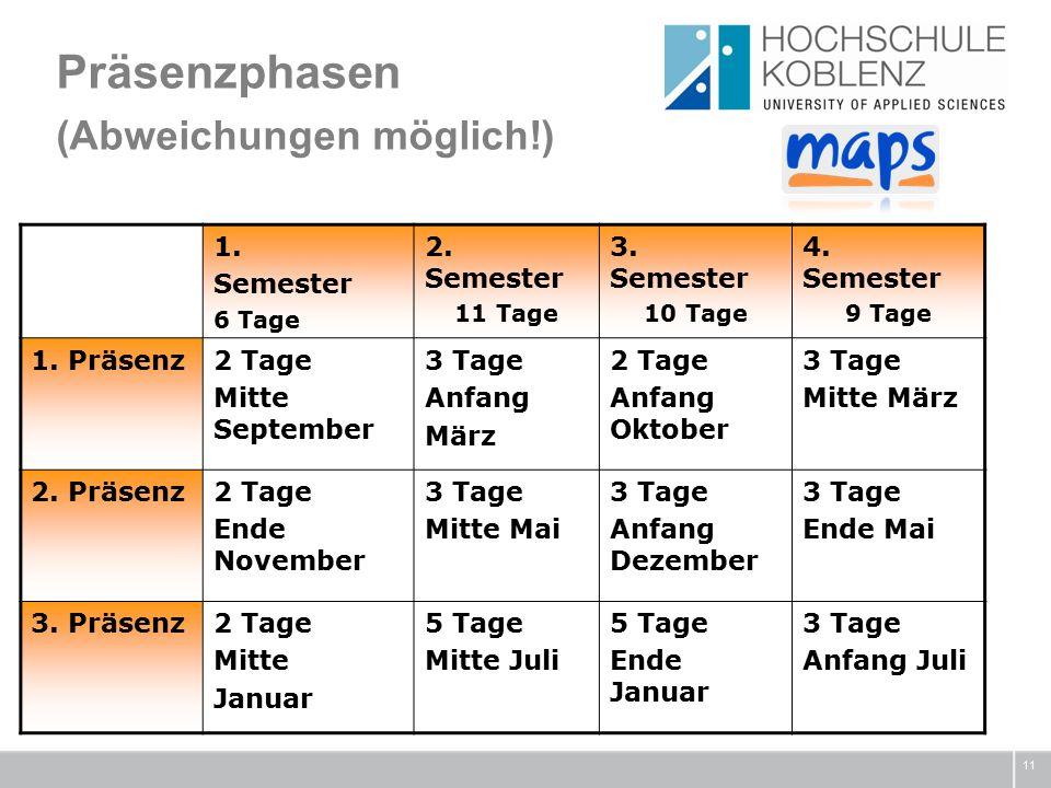 Präsenzphasen (Abweichungen möglich!) 11 1.Semester 6 Tage 2.