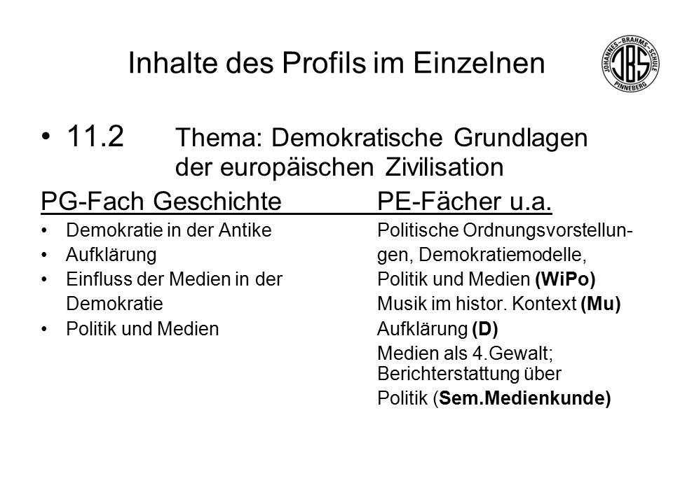 Inhalte des Profils im Einzelnen 11.2 Thema: Demokratische Grundlagen der europäischen Zivilisation PG-Fach GeschichtePE-Fächer u.a.