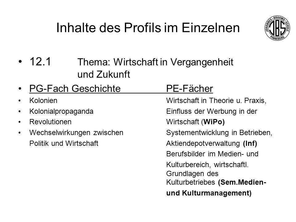 Inhalte des Profils im Einzelnen 12.1 Thema: Wirtschaft in Vergangenheit und Zukunft PG-Fach GeschichtePE-Fächer KolonienWirtschaft in Theorie u.