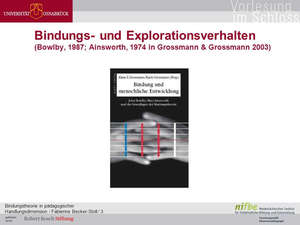 Bindungstheorie in pädagogischer Handlungsdimension / Fabienne Becker-Stoll / 3 Bindungs- und Explorationsverhalten (Bowlby, 1987; Ainsworth, 1974 in Grossmann & Grossmann 2003)