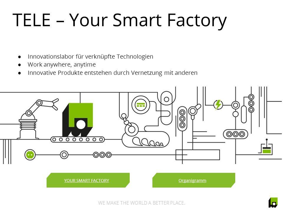 WE MAKE THE WORLD A BETTER PLACE. TELE – Your Smart Factory ● Innovationslabor für verknüpfte Technologien ● Work anywhere, anytime ● Innovative Produ