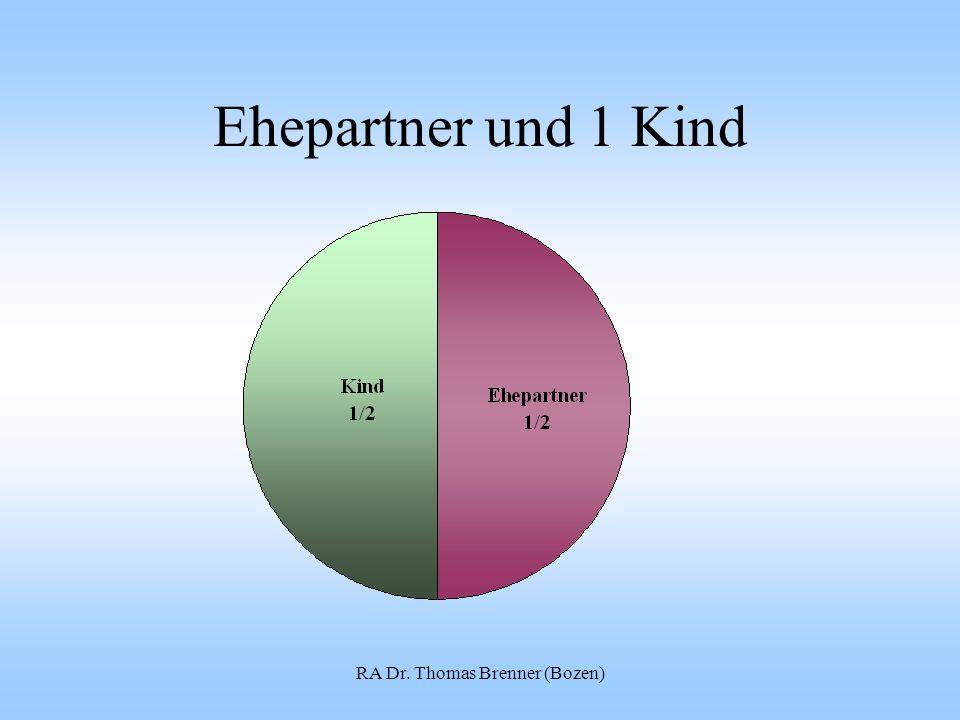 RA Dr. Thomas Brenner (Bozen) Ehepartner und 1 Kind