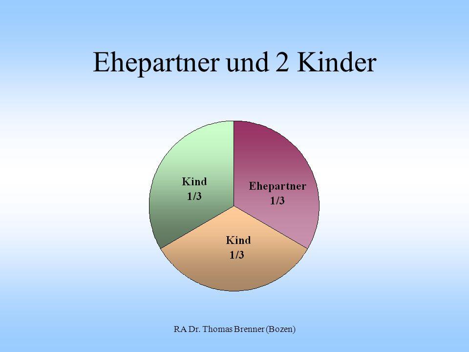 RA Dr. Thomas Brenner (Bozen) Ehepartner und 2 Kinder