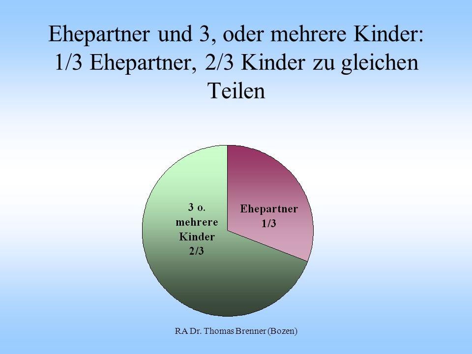 RA Dr. Thomas Brenner (Bozen) Ehepartner und 3, oder mehrere Kinder: 1/3 Ehepartner, 2/3 Kinder zu gleichen Teilen