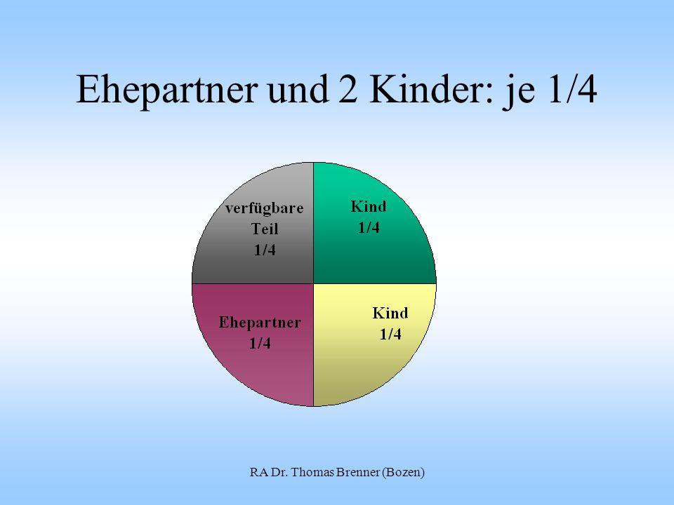 RA Dr. Thomas Brenner (Bozen) Ehepartner und 2 Kinder: je 1/4