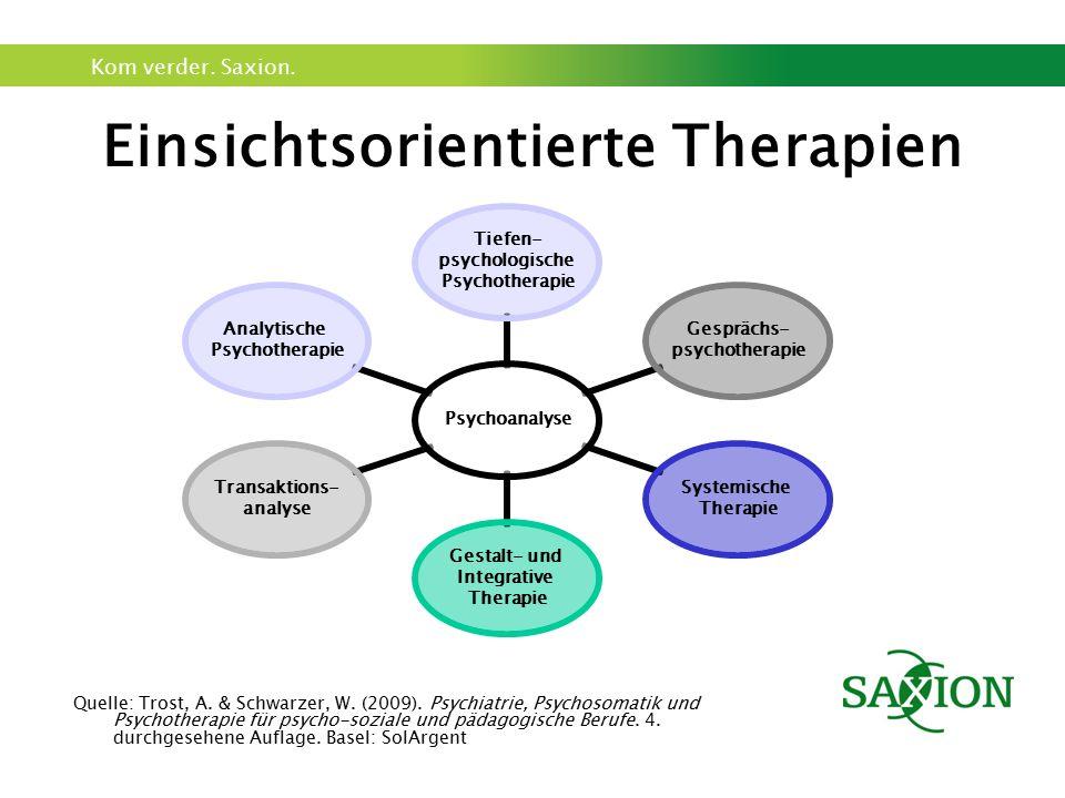 Kom verder. Saxion. Einsichtsorientierte Therapien Psychoanalyse Tiefen- psychologische Psychotherapie Gesprächs- psychotherapie Systemische Therapie