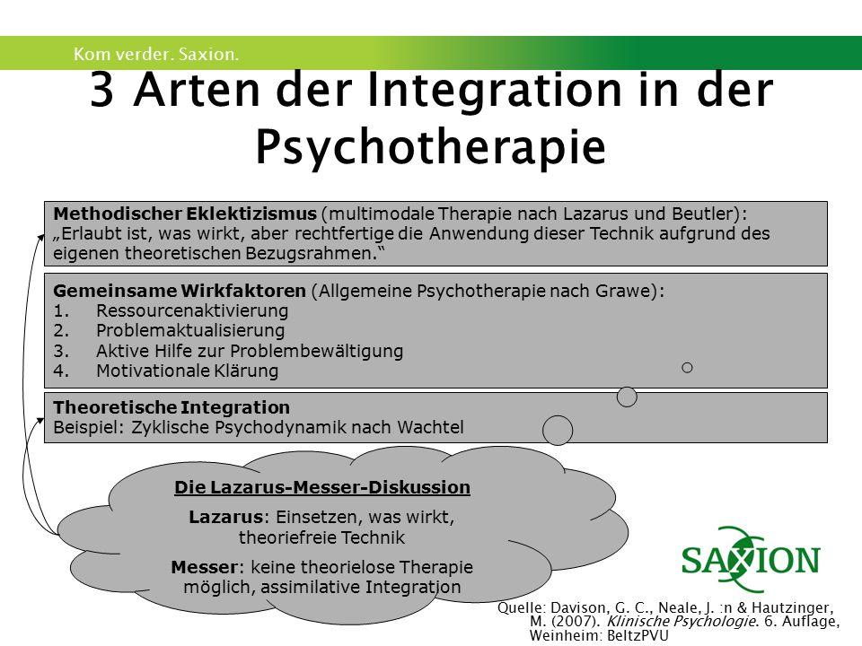 """Kom verder. Saxion. 3 Arten der Integration in der Psychotherapie Methodischer Eklektizismus (multimodale Therapie nach Lazarus und Beutler): """"Erlaubt"""