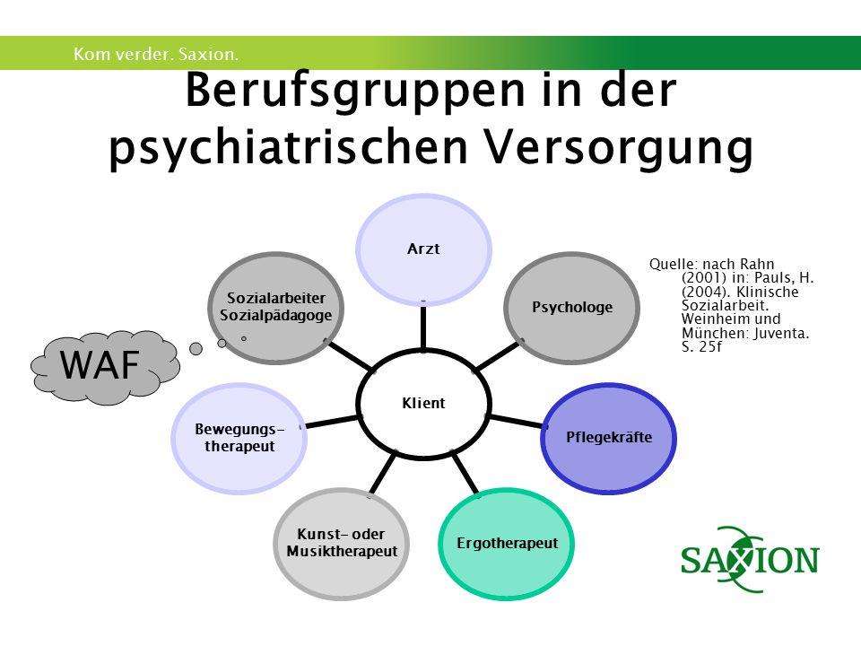 Kom verder. Saxion. Berufsgruppen in der psychiatrischen Versorgung Klient ArztPsychologePflegekräfteErgotherapeut Kunst- oder Musiktherapeut Bewegung