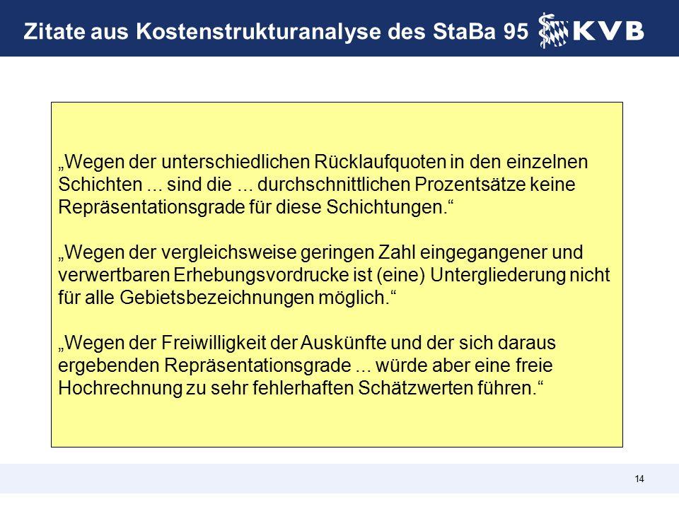 """14 Zitate aus Kostenstrukturanalyse des StaBa 95 """"Wegen der unterschiedlichen Rücklaufquoten in den einzelnen Schichten..."""
