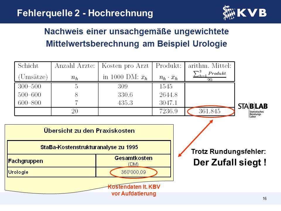 16 Fehlerquelle 2 - Hochrechnung Nachweis einer unsachgemäße ungewichtete Mittelwertsberechnung am Beispiel Urologie Trotz Rundungsfehler: Der Zufall siegt .