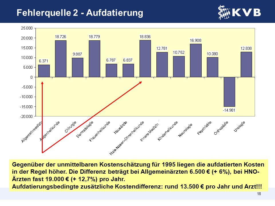 18 Gegenüber der unmittelbaren Kostenschätzung für 1995 liegen die aufdatierten Kosten in der Regel höher.