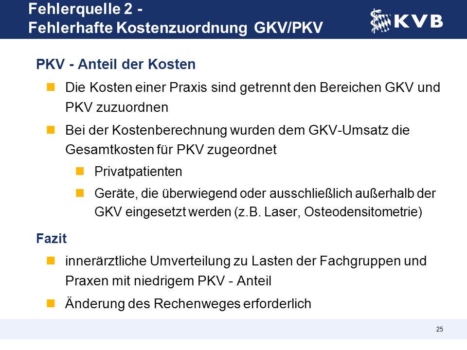 25 PKV - Anteil der Kosten Die Kosten einer Praxis sind getrennt den Bereichen GKV und PKV zuzuordnen Bei der Kostenberechnung wurden dem GKV-Umsatz die Gesamtkosten für PKV zugeordnet Privatpatienten Geräte, die überwiegend oder ausschließlich außerhalb der GKV eingesetzt werden (z.B.